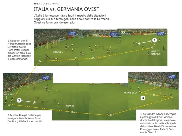 italia-germania-ovest-1982