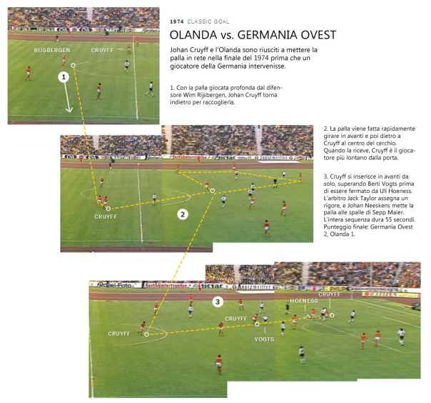 germania-ovest-olanda-1974